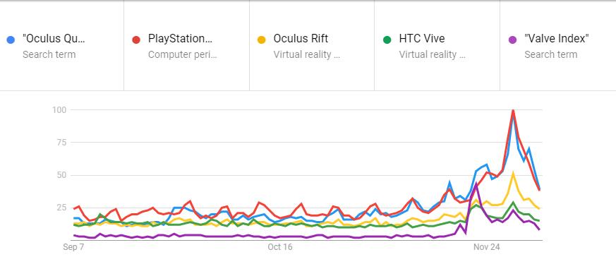 アメリカ検索規模